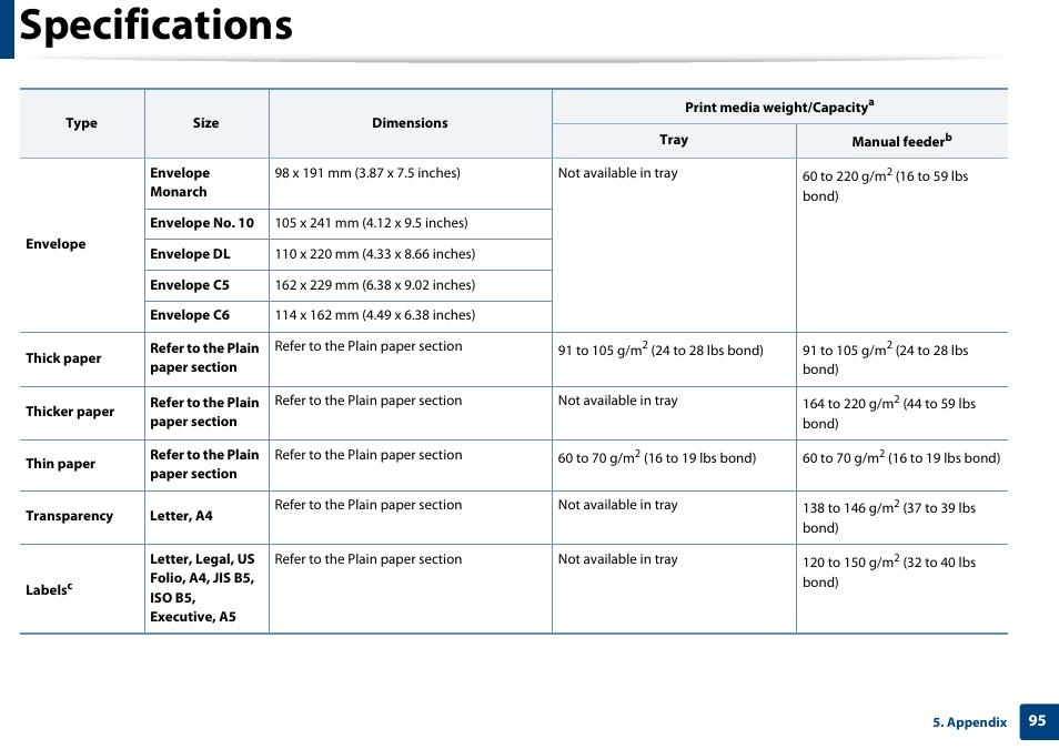 specifications dell b1265dnf mono laser printer mfp user manual rh manualsdir com Dell B1265dnf Manual Dell B1265dnf Specs