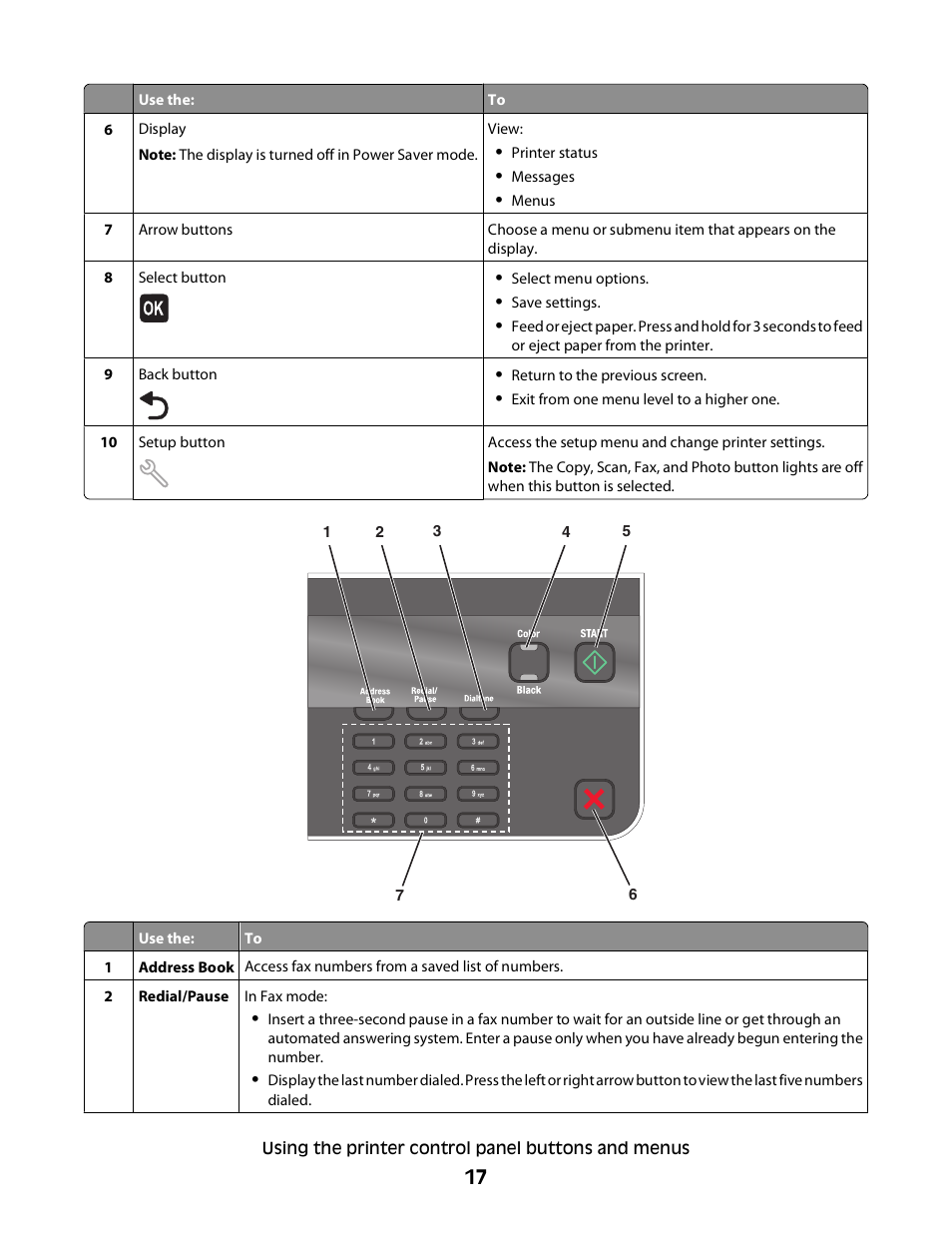 Dell V515w All In One Wireless Inkjet Printer User Manual | Page 17 / 141