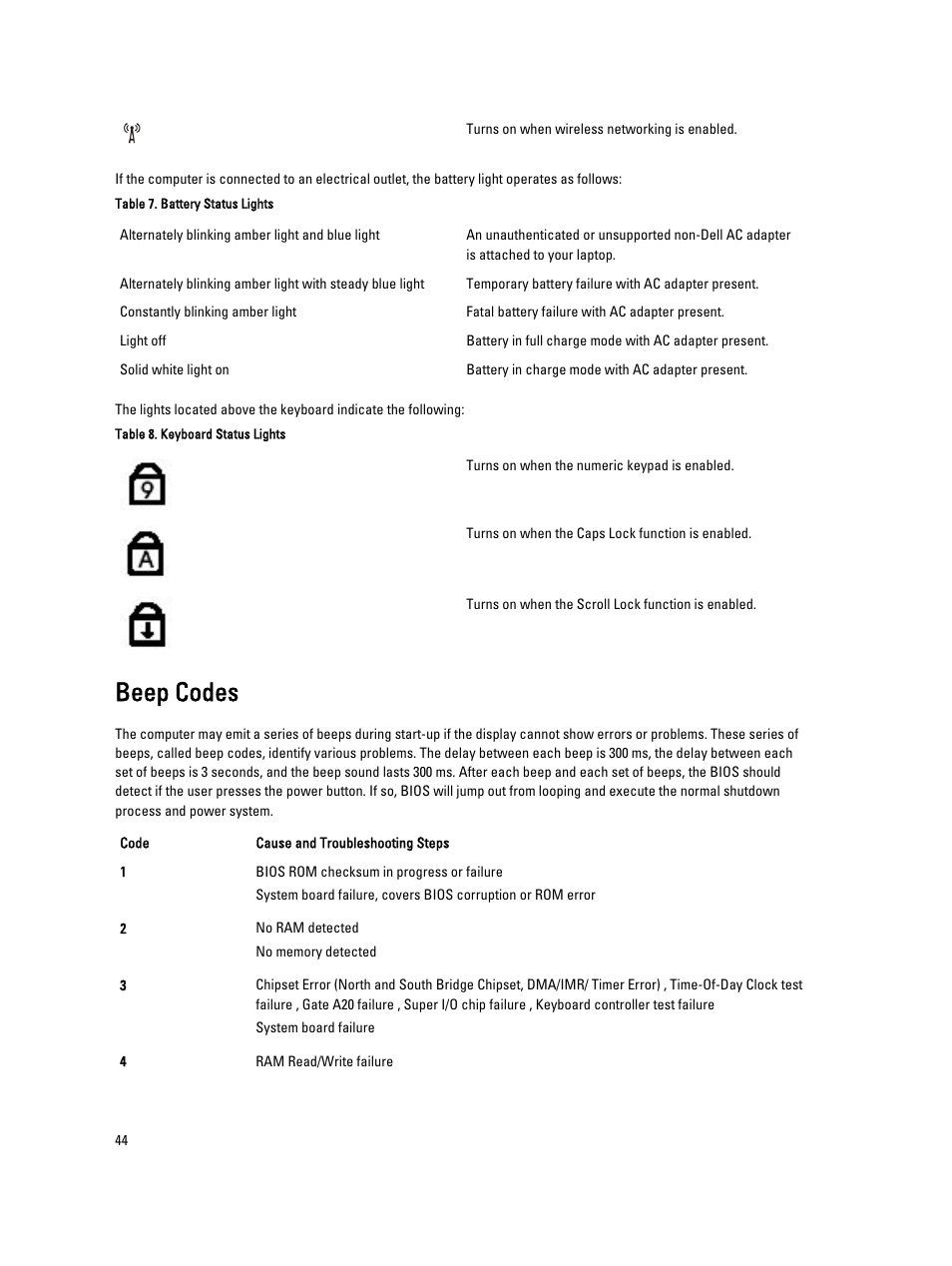 Beep codes | Dell Vostro 2521 (Early 2013) User Manual | Page 44 / 53