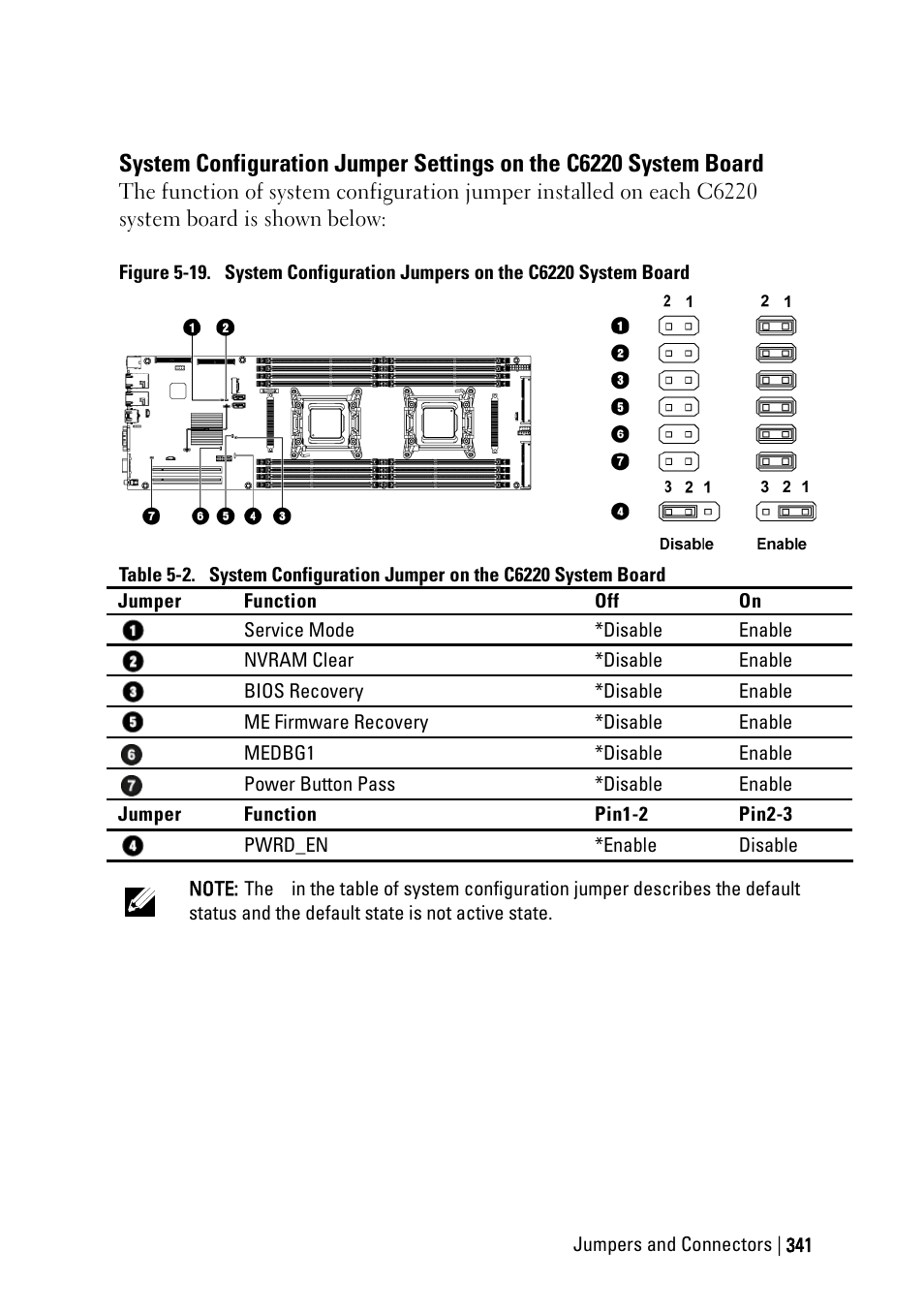 Dell PowerEdge C6220 II User Manual | Page 341 / 349