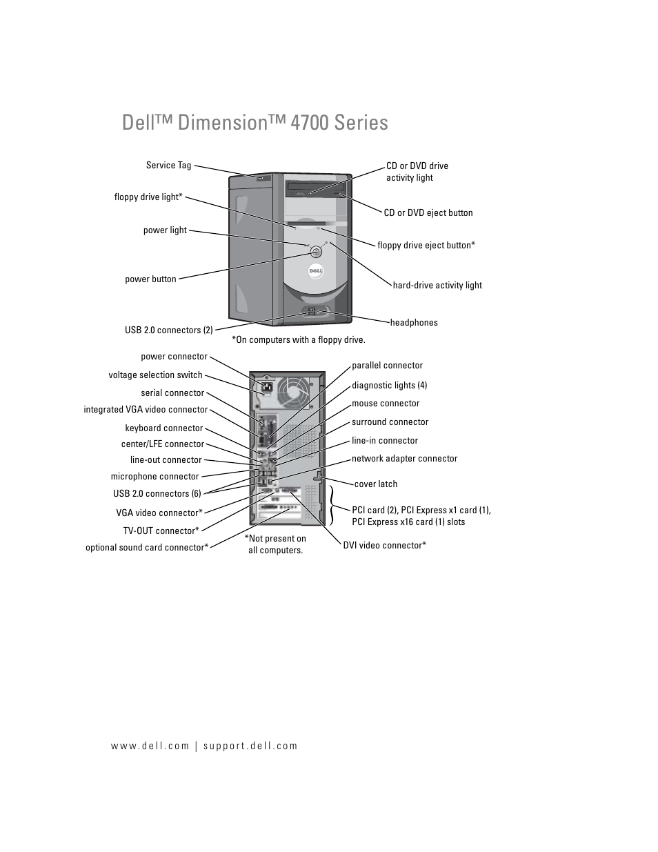 dell dimension 4700 user manual 126 pages rh manualsdir com Dell Dimension 8200 dell dimension 4800 manual