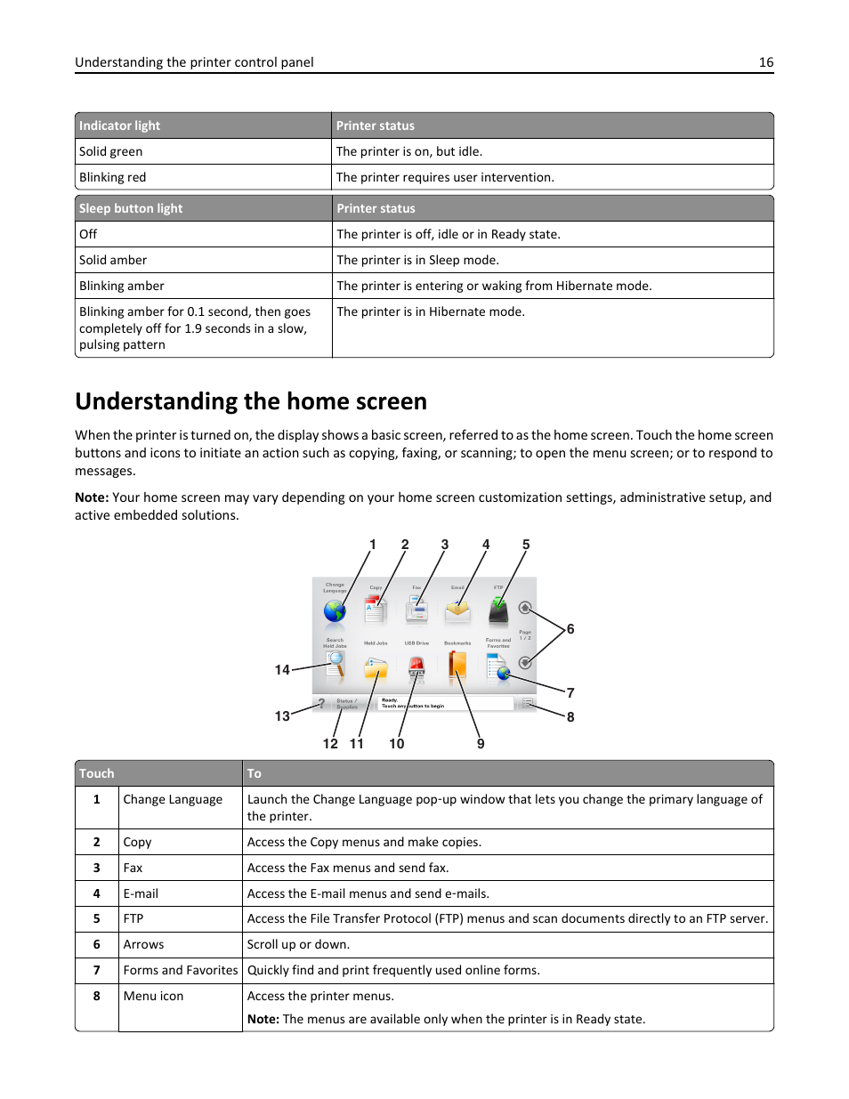 Understanding the home screen | Dell B3465dnf Mono Laser
