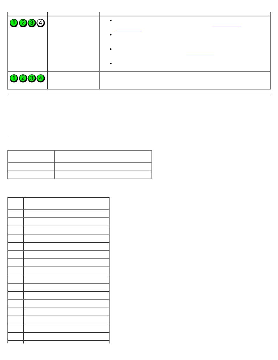 beep codes dell dimension 9150 xps 400 user manual page 22 69 rh manualsdir com