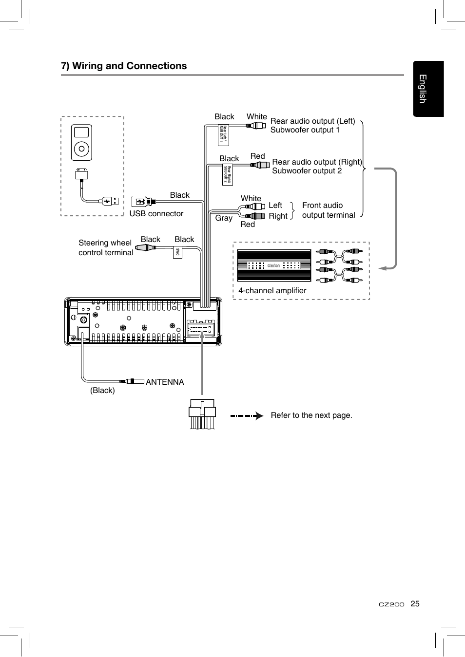 Cd Changer Clarion Cz100 Wiring Diagram Cz200 Free Download 7 And Connections User Manual Page 25 27