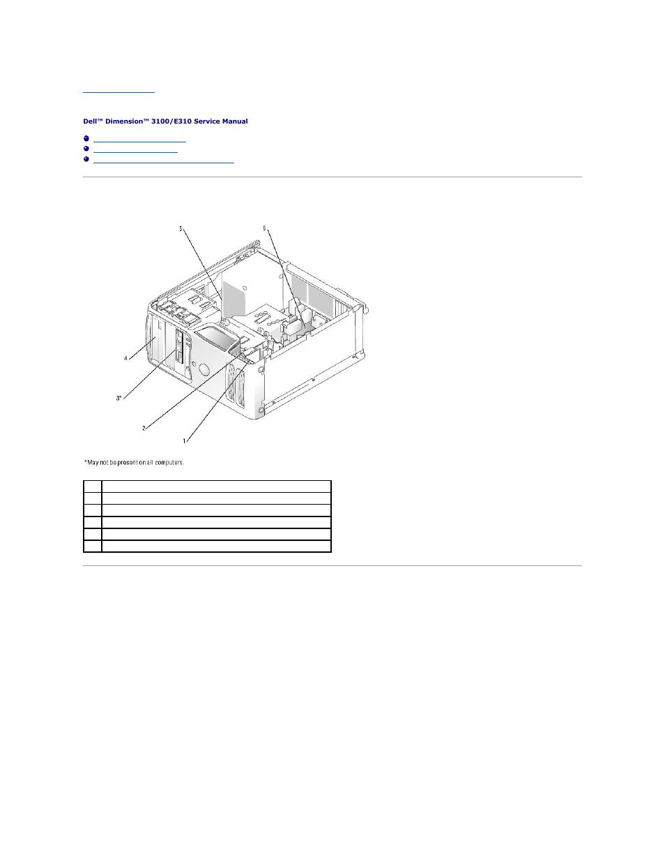 technical overview inside view of your computer system board rh manualsdir com dell dimension 3100 manual pdf Processor for Dell Dimension E-310