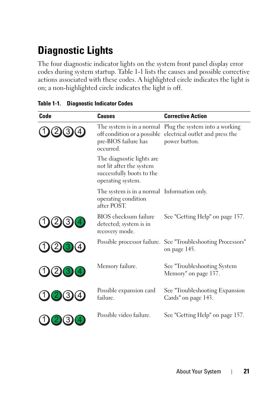 Diagnostic lights | Dell PowerVault NX3100 User Manual