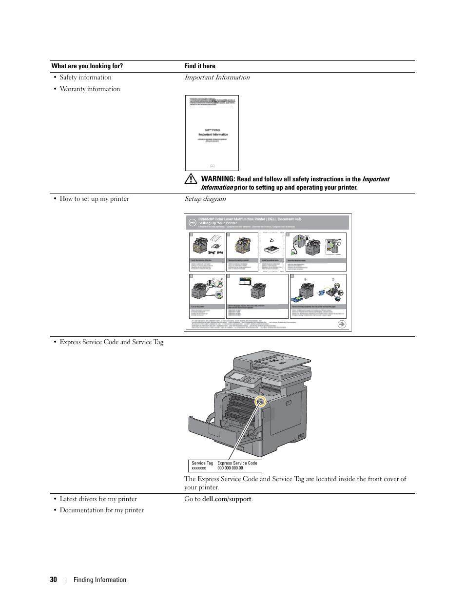 C2665dnf dell c2665dnf color laser multifunction printer user.