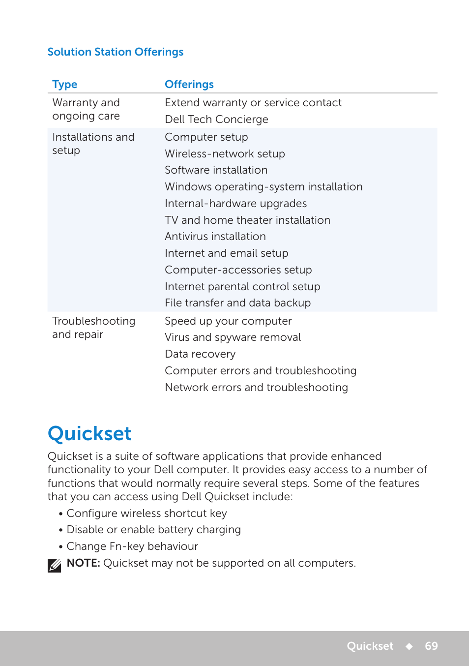 Solution station offerings, Quickset, Quickset 69 | Dell Inspiron 11