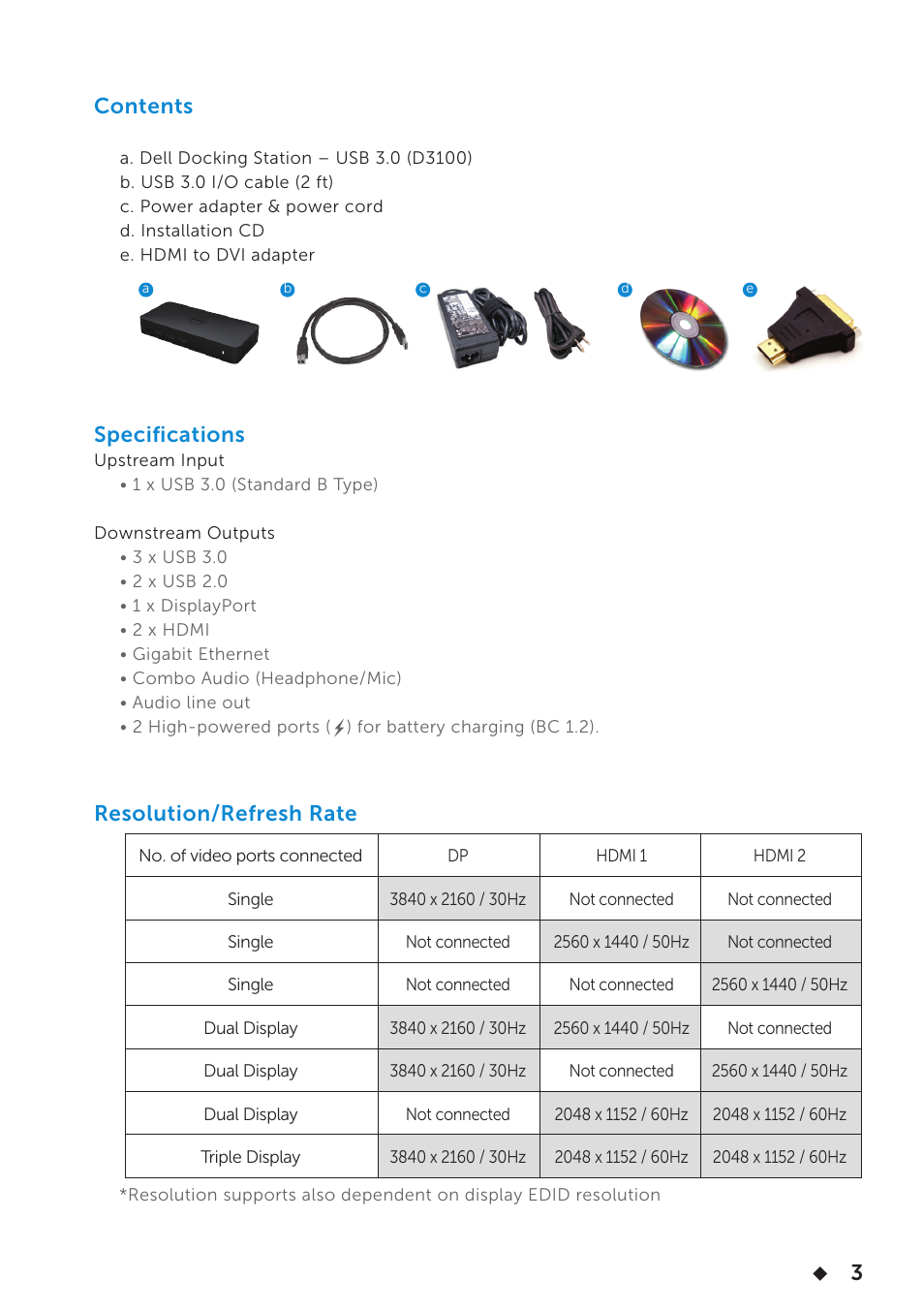 3contents Specifications Resolution Refresh Rate Dell