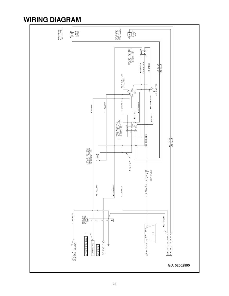 Cub Cadet Z Force 44 Wiring Diagram Manual Guide 1641 20hp User Page 28 32 Rh Manualsdir Com