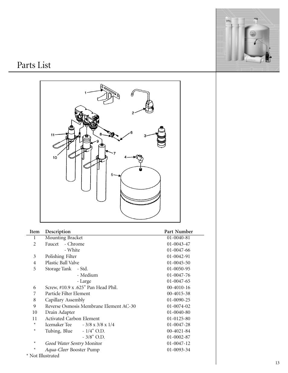 aqua cleer manual various owner manual guide u2022 rh justk co Culligan Aqua-Cleer Owner's Manual Culligan Parts List