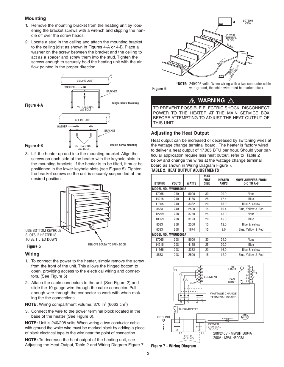 modine heaters wiring diagram for pd modine unit heater drawings elsavadorla