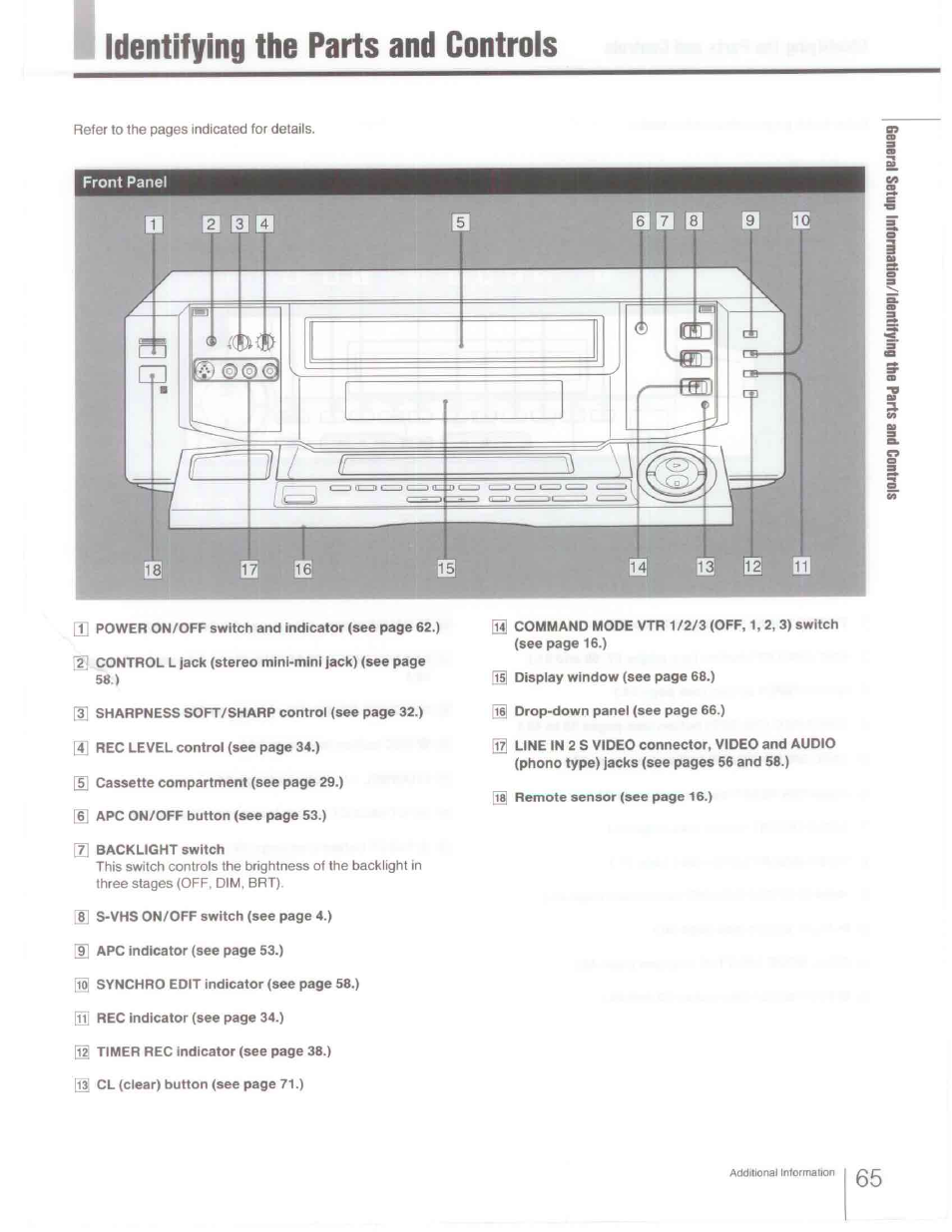 6052b515a1f Identifying the parts and controls | Sony SLV-R1000 User Manual | Page 65 /