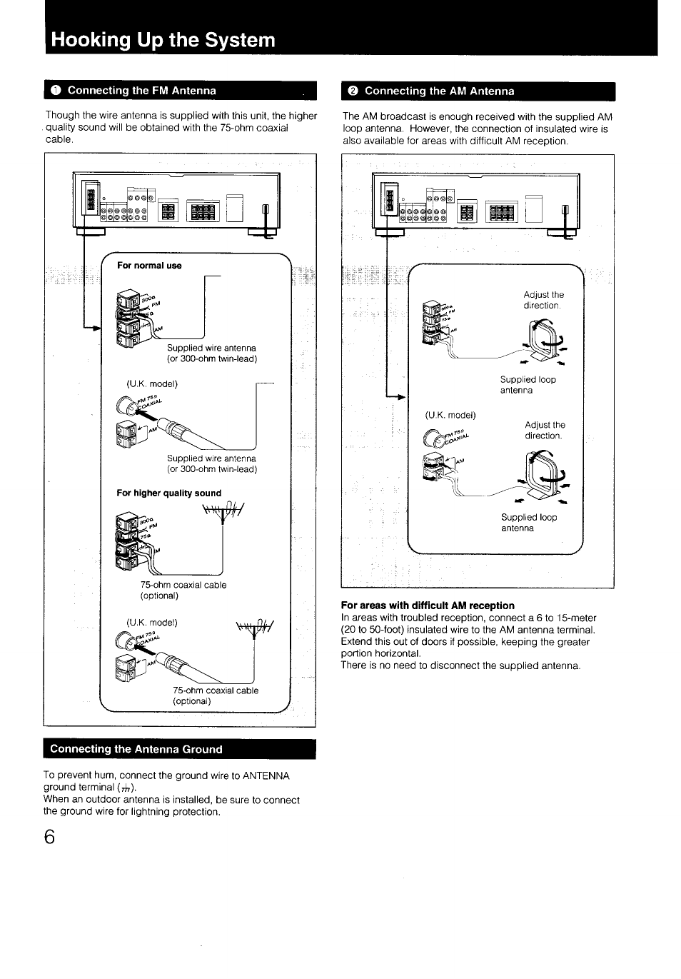 Genuine Sony Fm Antenna For Str Manual Guide