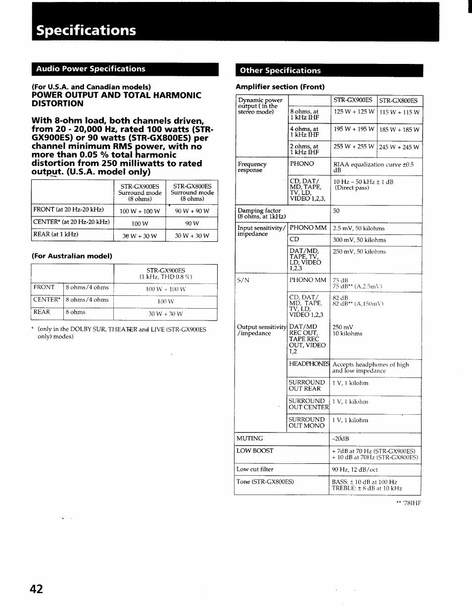 Sony str-gx900es 5. 1 stereo receiver w/ remote and manual photo.