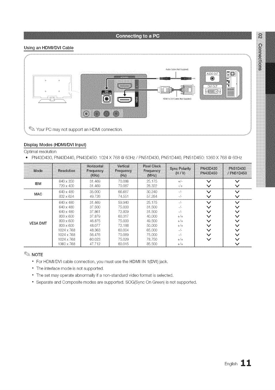 using an hdmi dvi cable display modes hdmi dvi input english rh manualsdir com Samsung Galaxy S Manual Samsung Refrigerator Repair Manual