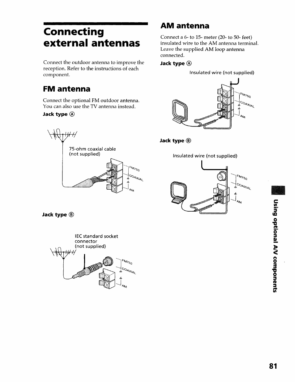 connecting external antennas, fm antenna, jack type sony dhc mdx10 Aftermarket Power Antenna Wiring Diagram