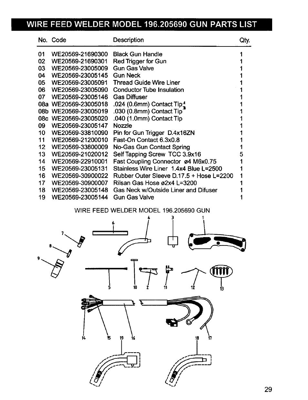 Craftsman 196.205690 User Manual | Page 29 / 60