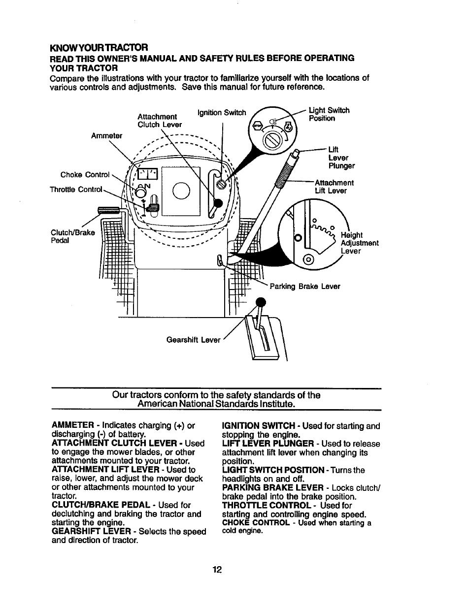 Craftsman 917 271910 User Manual | Page 12 / 56