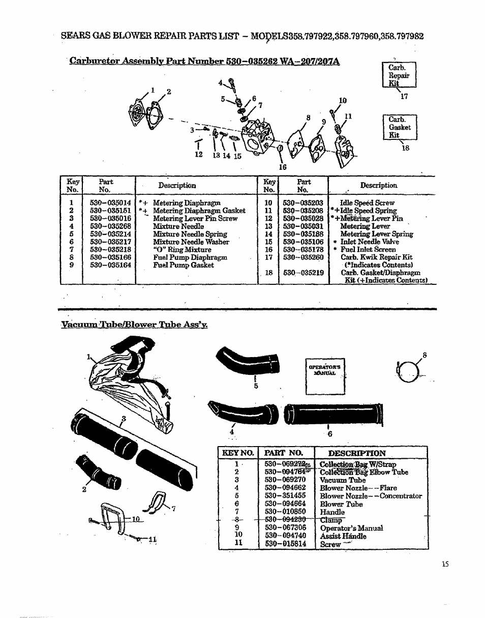 Craftsman 358 797922 User Manual