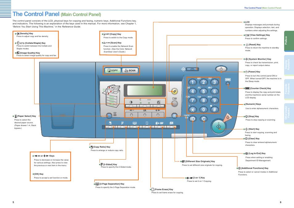 the control panel main control panel the control panel main rh manualsdir com Canon Ir C2380 canon ir2018 user guide