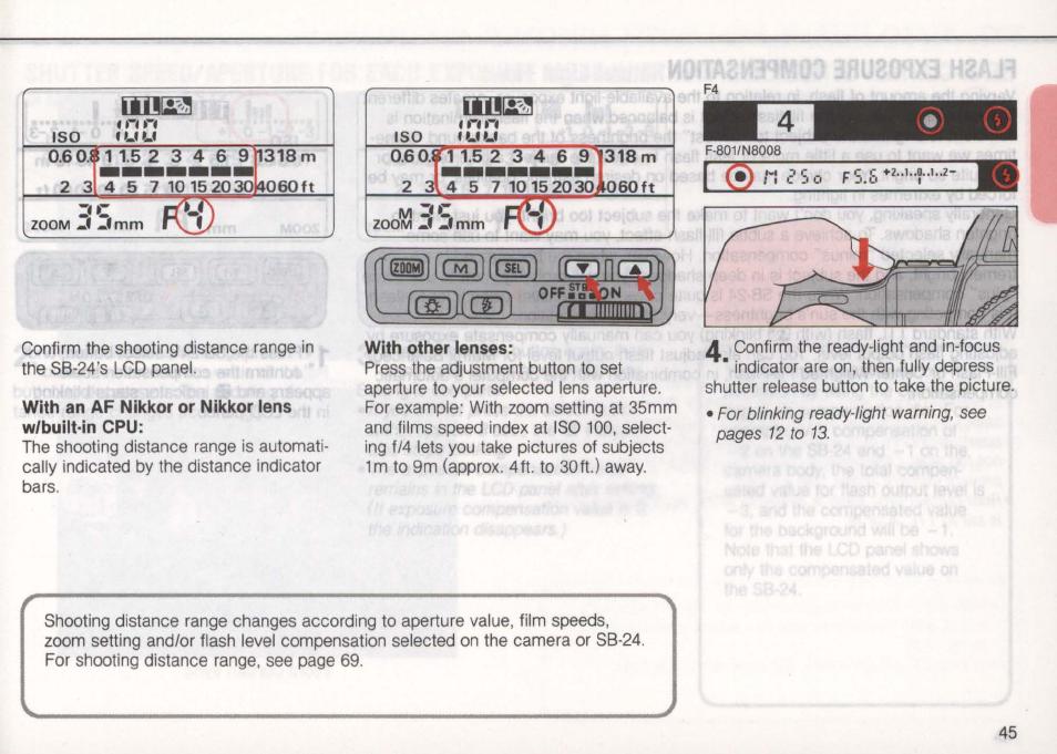 Nikon autofocus flash model: sb-25 ttl speedlight.