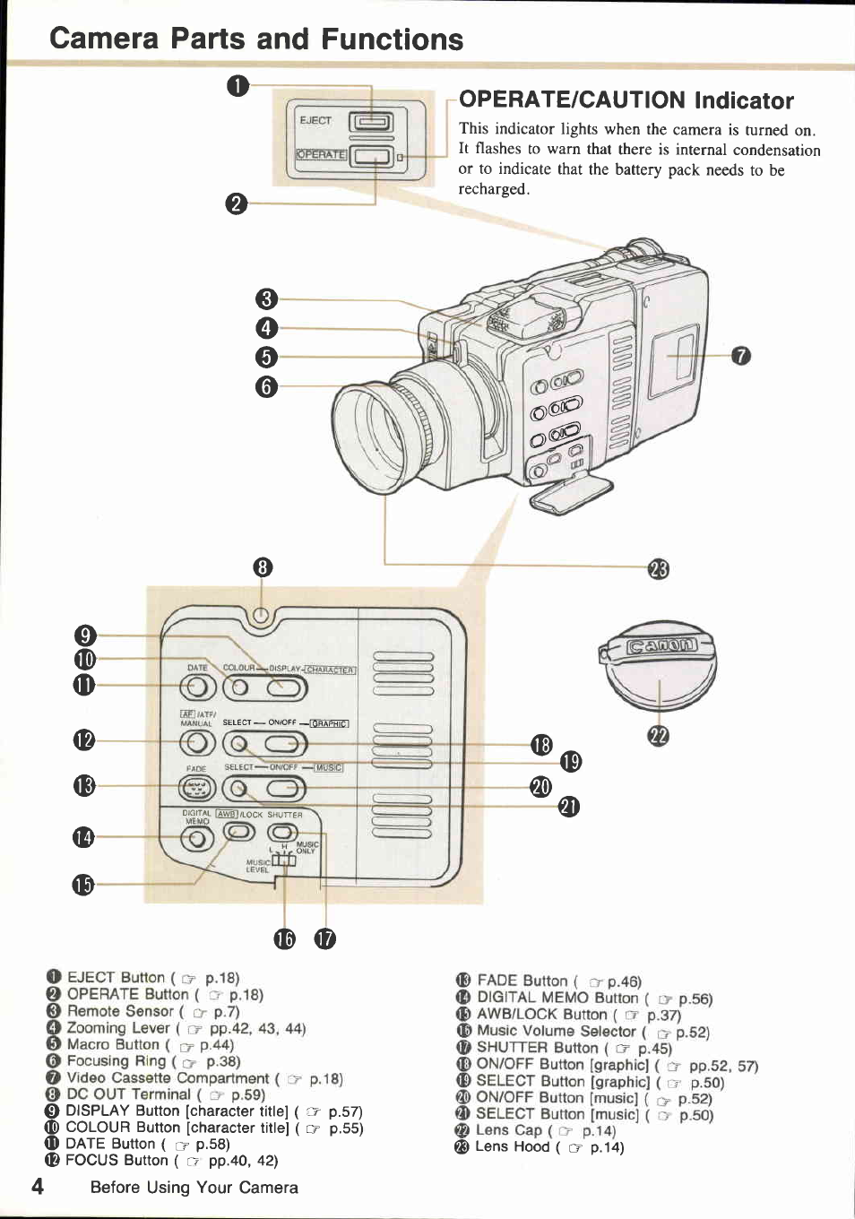 Camera parts and functions, Operate/caution indicator | Canon E850 User  Manual | Page