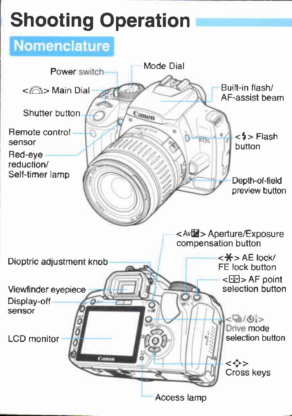 shooting operation nomenclature canon eos 400d user manual page rh manualsdir com canon eos 400d manuale italiano canon eos 40d manual download