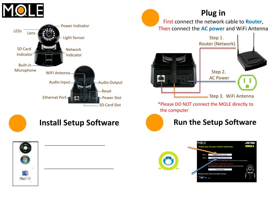 Astak MOLE VGA User Manual | 4 pages