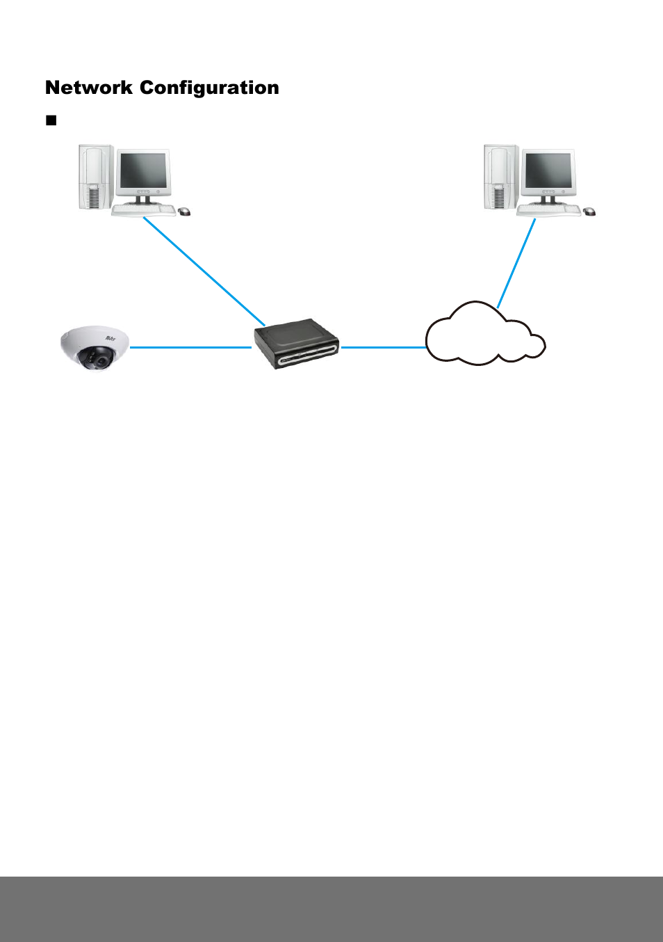 Network configuration | AVer FD1020 user manual User Manual