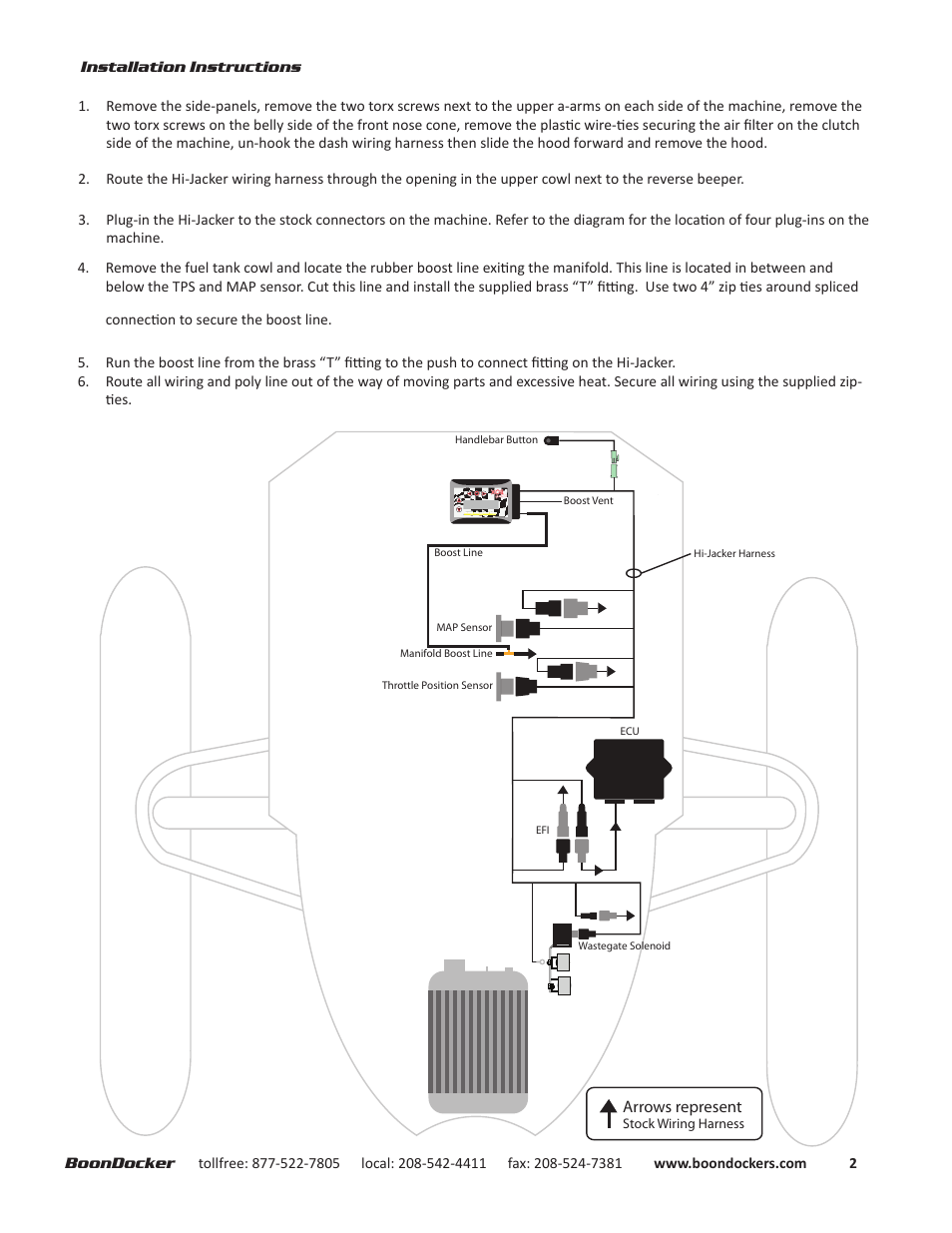 Boondocker Arctic Cat Hijacker 20 User Manual Page 2 9 Map Sensor Wire Diagram 4