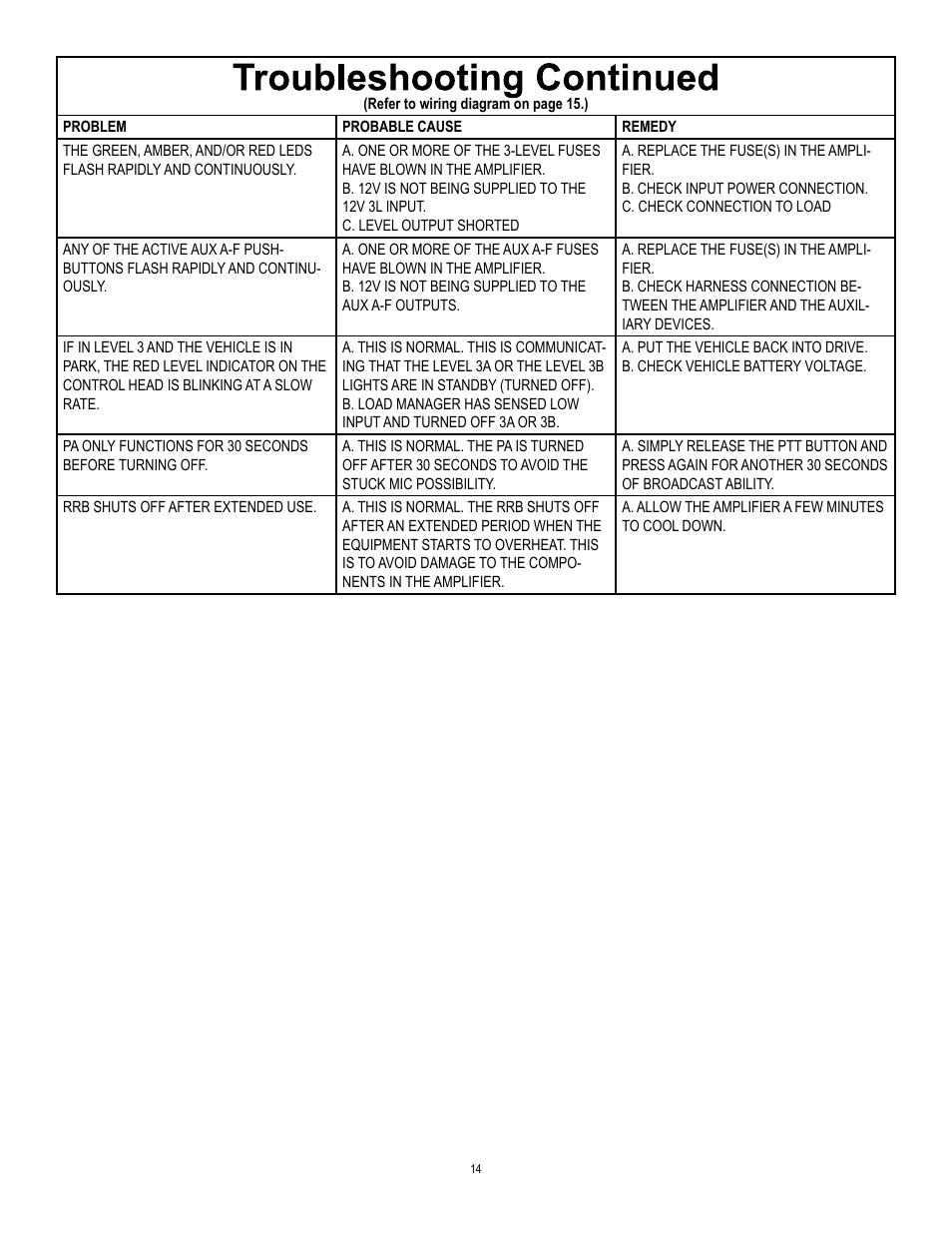 Code 3 Z3 Siren Installation  U0026 Operation Manual User Manual