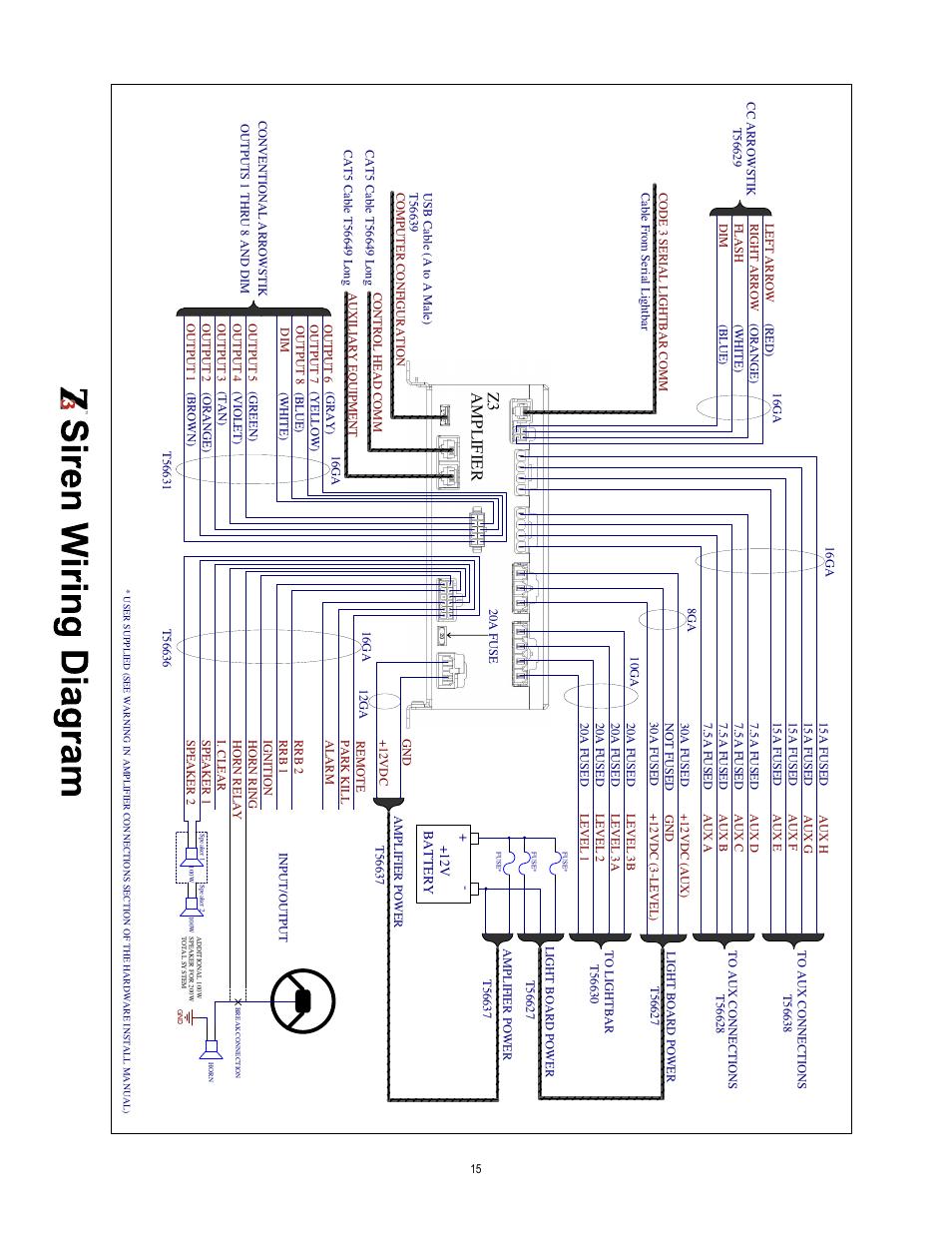 code 3 siren wiring diagram - leviton gfci switch wiring diagram for wiring  diagram schematics  wiring diagram schematics