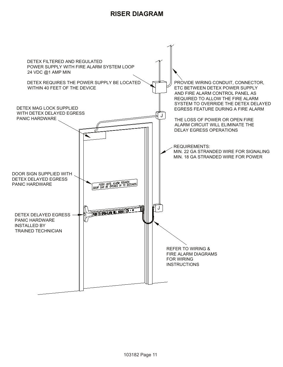 [DIAGRAM_34OR]  Riser diagram | Detex Delayed Egress With Magnetic Lock User Manual | Page  11 / 16 | Detex Wiring Diagrams |  | Manuals Directory