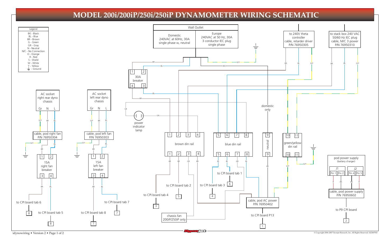 Dynojet 250ip  Dynamometer Wiring Schematic User Manual