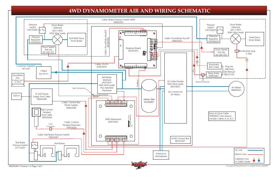 Dynojet 424 Linx  4wd Dyno Air And Wiring Schematic User