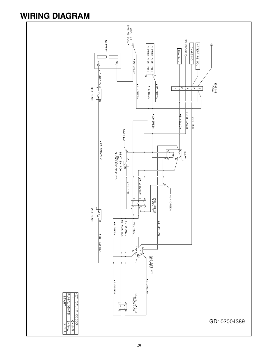 Wiring Diagram Cub Cadet 53ah8st5050 User Manual Page 29 32 Fuse