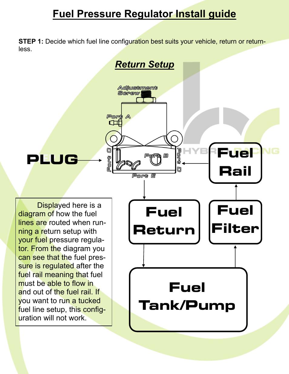 Step 1 Hybrid Racing Hr Unibody Fuel Pressure Regulator User Filter Install Manual Page 2 7