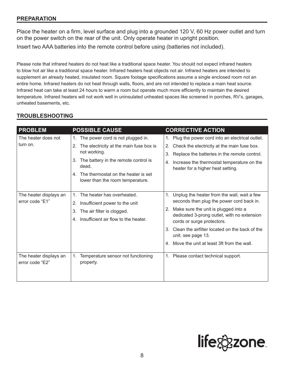 Lifesmart Sgh W6 Wiq User Manual Page 8 15 3 Position Fuse Box