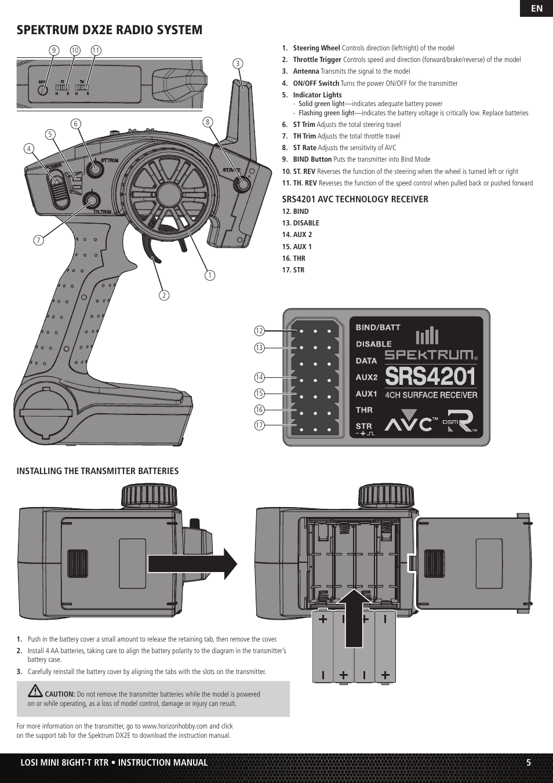 spektrum dx2e radio system  srs4201 avc technology