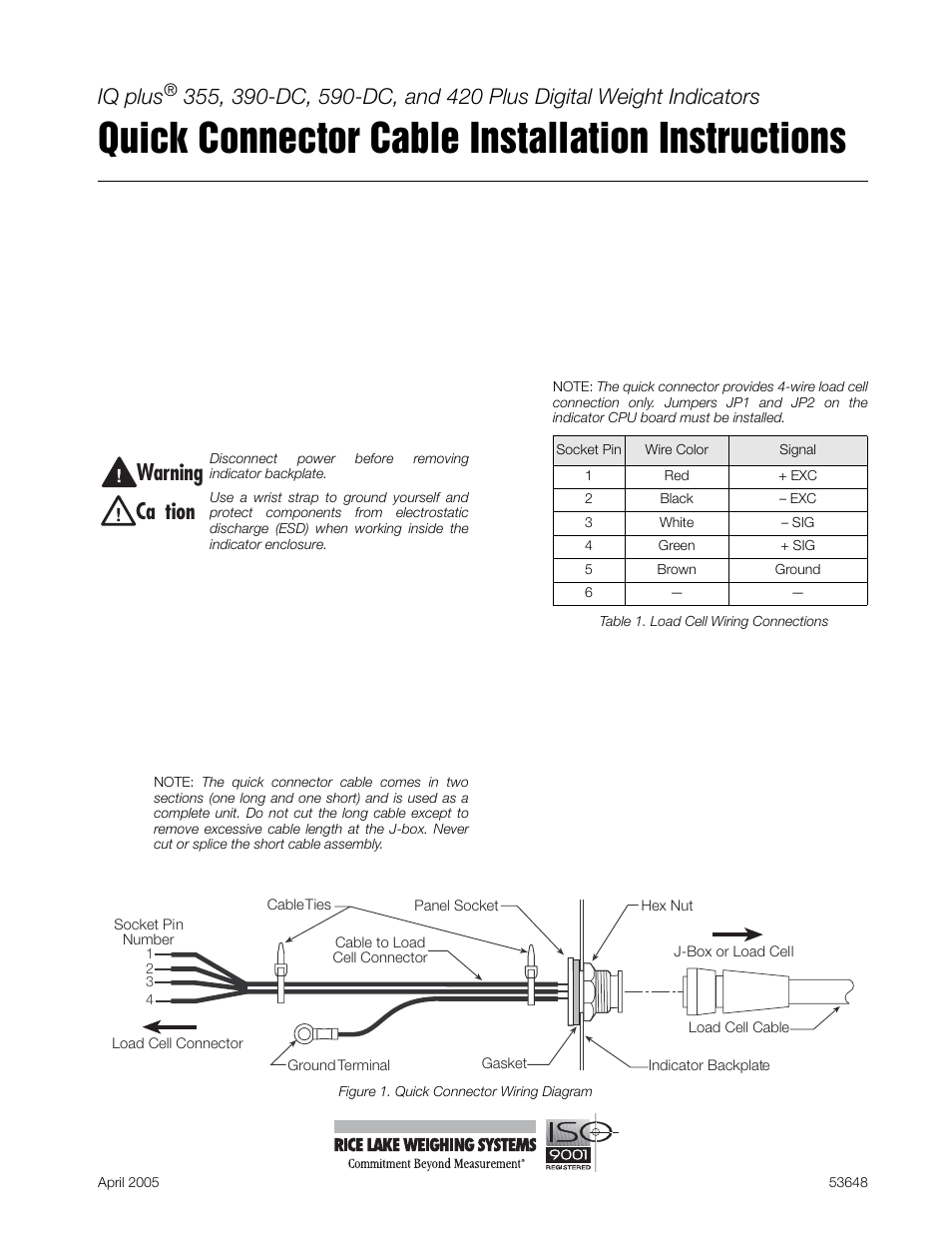 Rice Lake IQ plus 355 - 390-DC - 590-DC & 420 Plus Quick Connector Cable  User Manual | 1 page | Also for: 420 Plus Digital Weight Indicator - IQ  plus 355 ...