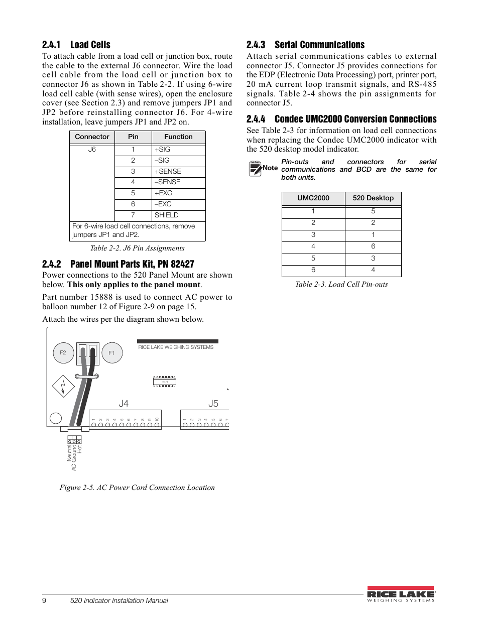 1 Load Cells 2 Panel Mount Parts Kit Pn 82427 3 Serial Hmi Wiring Diagram Communications