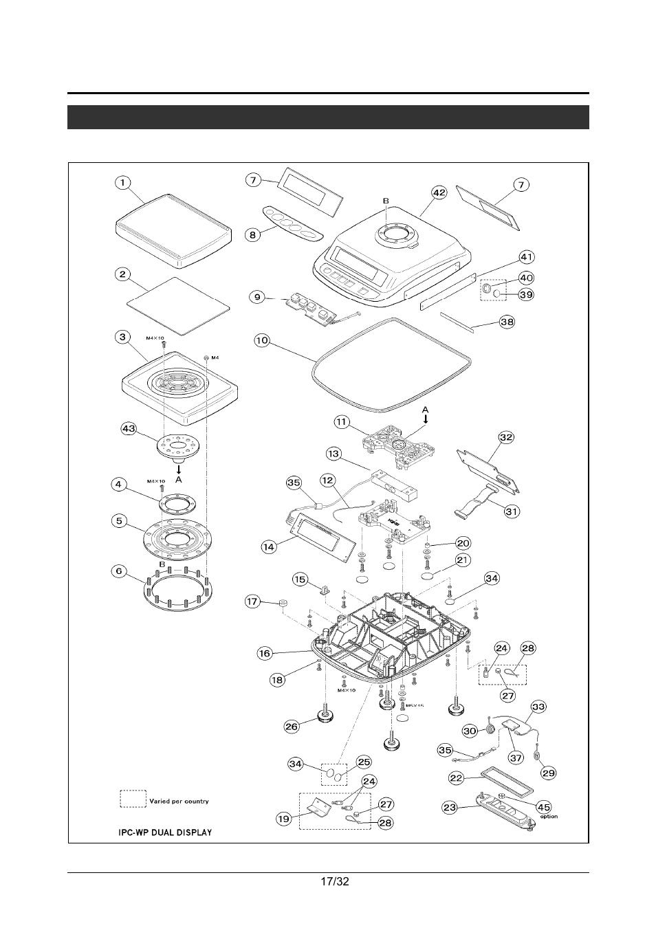 Chapter 3 hardware configuration | Rice Lake Ishida iPC-WP Portable Bench Scales  User Manual