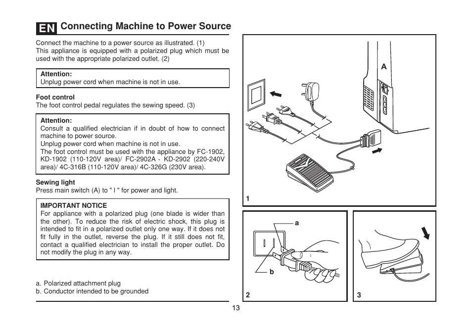 Connecting machine to power source | SINGER 1512 PROMISE II ...