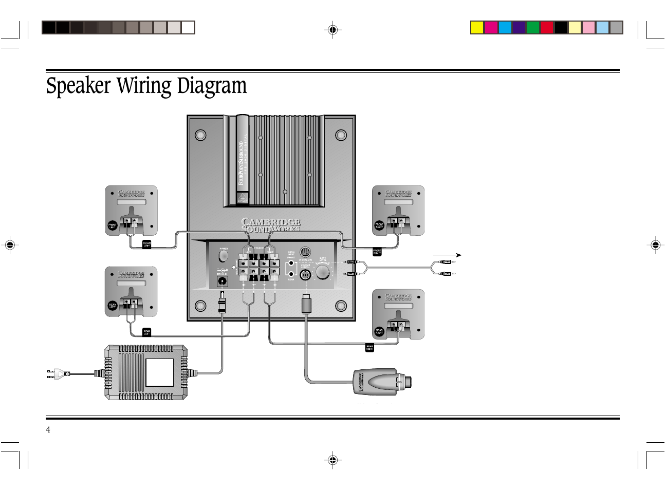 philips pc audio wiring diagrams car audio wiring diagrams free speaker wiring diagram | cambridge soundworks fps2000 user ...