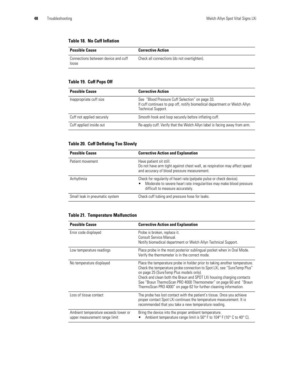 welch allyn spot vital signs lxi user manual user manual page 58 rh manualsdir com alto 800 lxi user manual pdf wagon r lxi user manual pdf