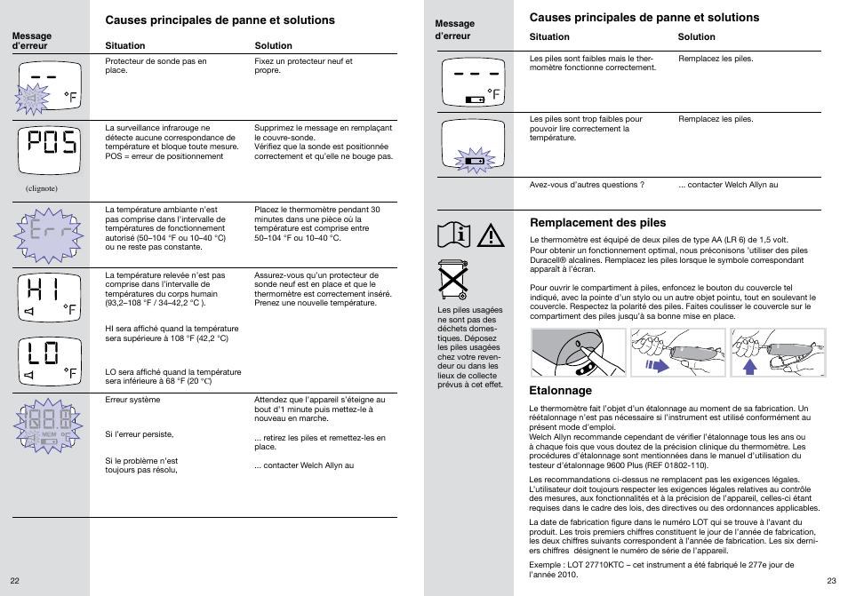 Causes Principales De Panne Et Solutions Remplacement Des Piles