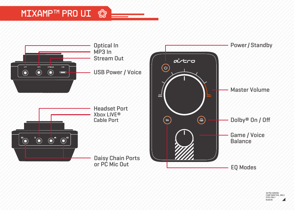 mixamp pro ui astro gaming a40 mixamp pro user manual page 10 14 rh manualsdir com astro a40 mixamp pro manual astro a40 mixamp instructions