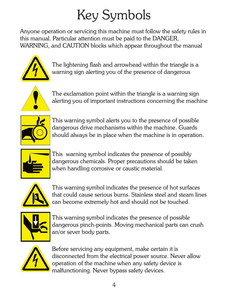 Key symbols | B&C Technologies A-Computer Programming (HE