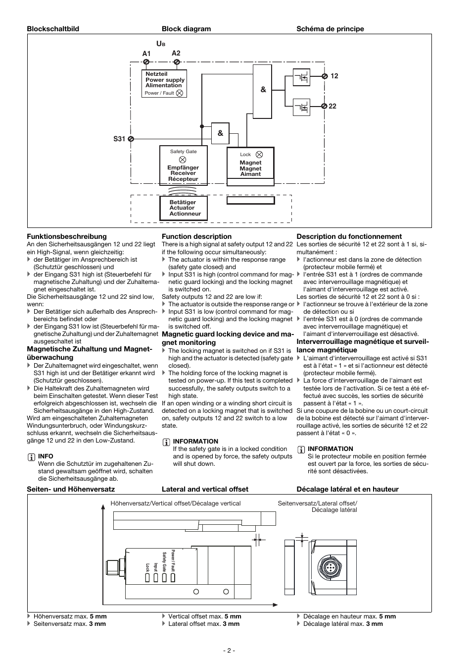 Pilz Psen Sl 05n 11 User Manual Page 2 16 Original Mode Playstation 3 Block Diagram